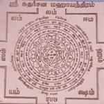 Sudarshana Yantra - Spiritual Weapon which protect us
